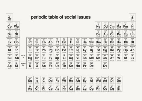 Dorothy_0003a-Periodic-Social-Issues-Table